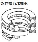 雙向推力球軸承